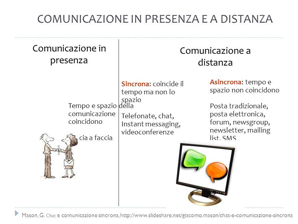 COMUNICAZIONE IN PRESENZA E A DISTANZA