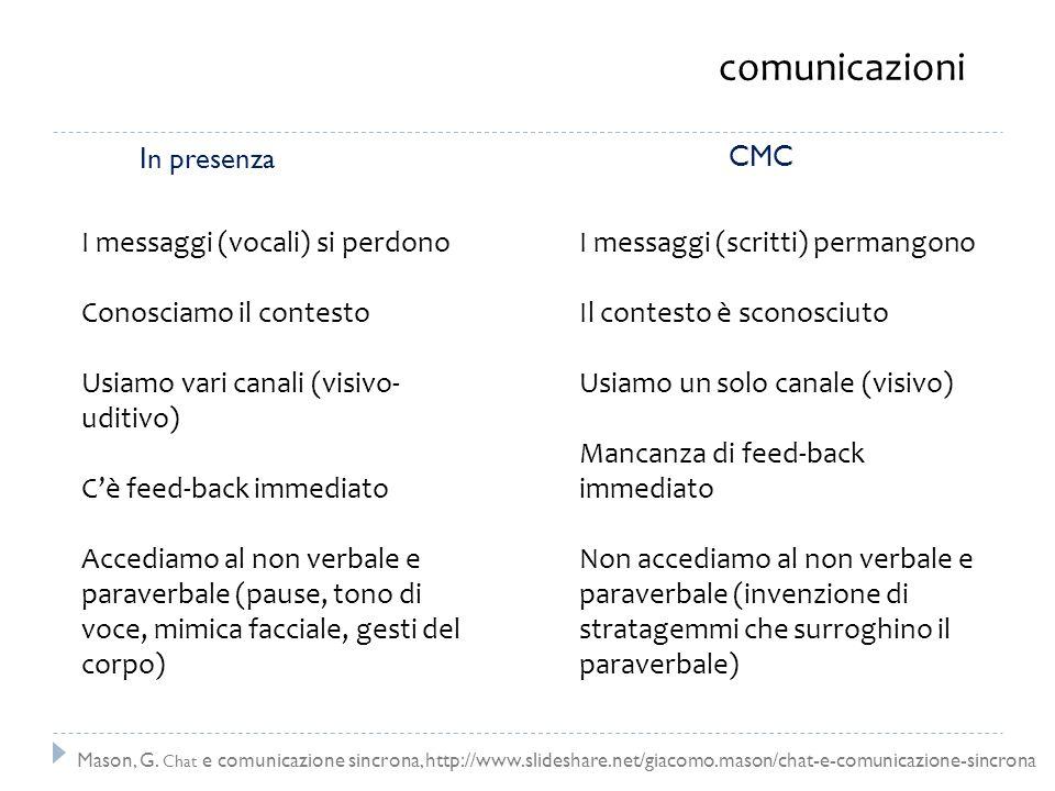comunicazioni In presenza CMC I messaggi (vocali) si perdono