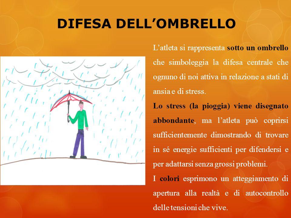DIFESA DELL'OMBRELLO