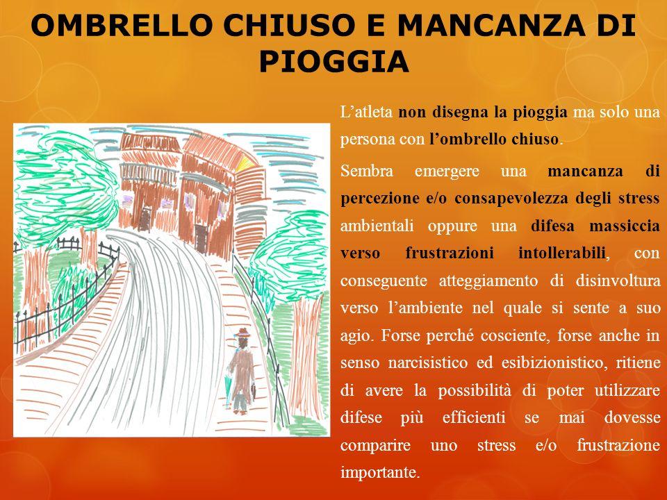 OMBRELLO CHIUSO E MANCANZA DI PIOGGIA
