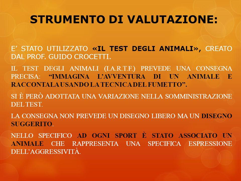 STRUMENTO DI VALUTAZIONE: