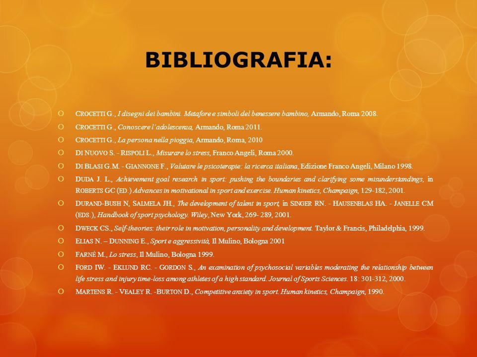 BIBLIOGRAFIA: Crocetti G., I disegni dei bambini. Metafore e simboli del benessere bambino, Armando, Roma 2008.
