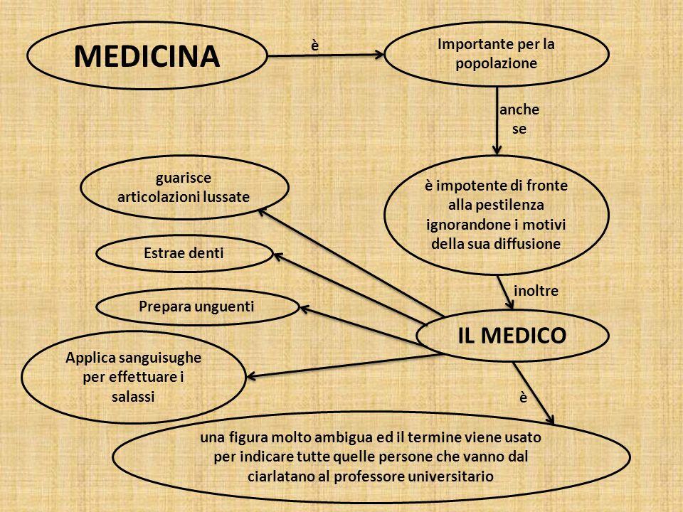 MEDICINA IL MEDICO Importante per la popolazione è anche se