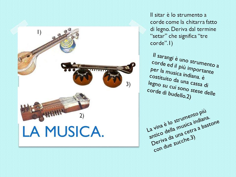 Il sitar è lo strumento a corde come la chitarra fatto di legno