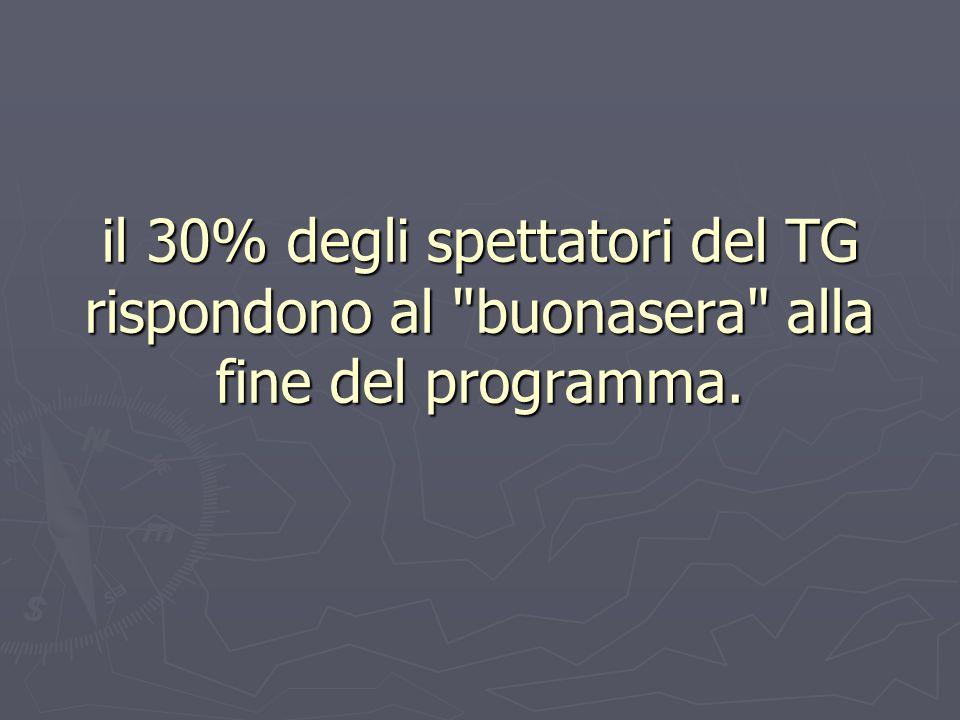 il 30% degli spettatori del TG rispondono al buonasera alla fine del programma.