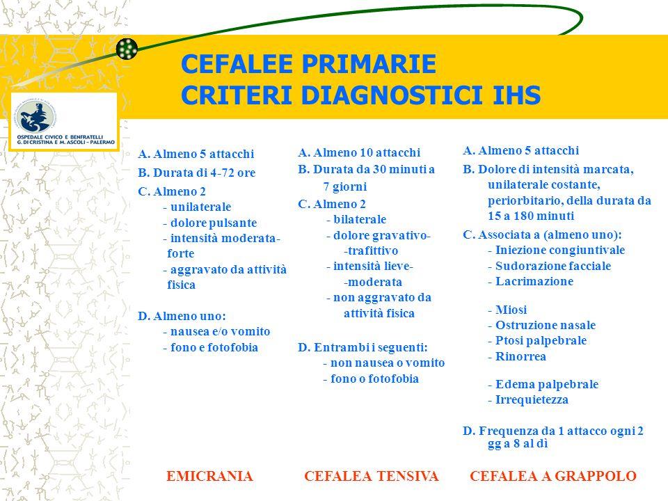 CRITERI DIAGNOSTICI IHS