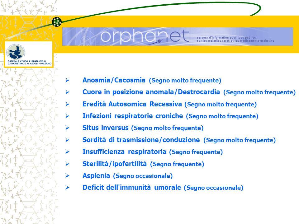 Anosmia/Cacosmia (Segno molto frequente)