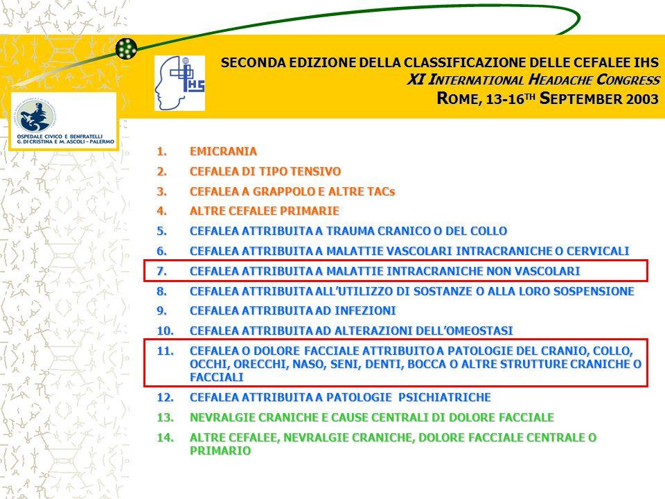 SECONDA EDIZIONE DELLA CLASSIFICAZIONE DELLE CEFALEE IHS XI INTERNATIONAL HEADACHE CONGRESS ROME, 13-16TH SEPTEMBER 2003