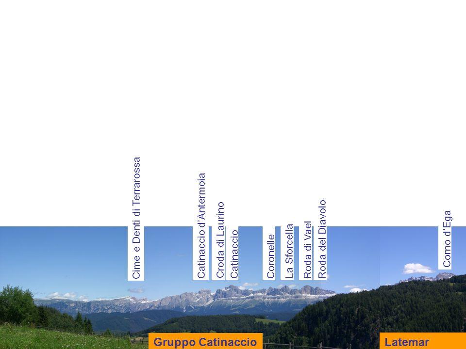 Gruppo Catinaccio Latemar Cime e Denti di Terrarossa