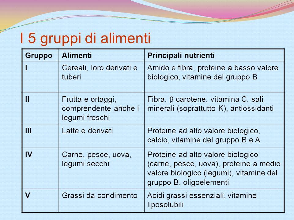 Cereali, loro derivati e tuberi