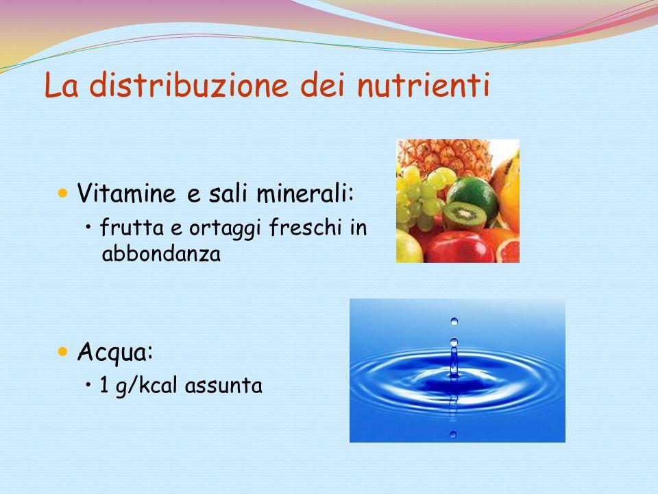 La distribuzione dei nutrienti