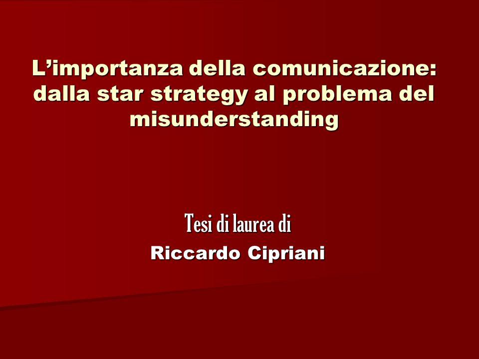 Tesi di laurea di Riccardo Cipriani