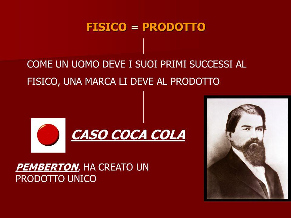 CASO COCA COLA FISICO = PRODOTTO