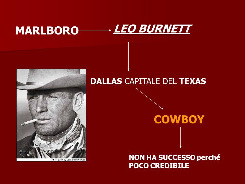 LEO BURNETT MARLBORO COWBOY DALLAS CAPITALE DEL TEXAS