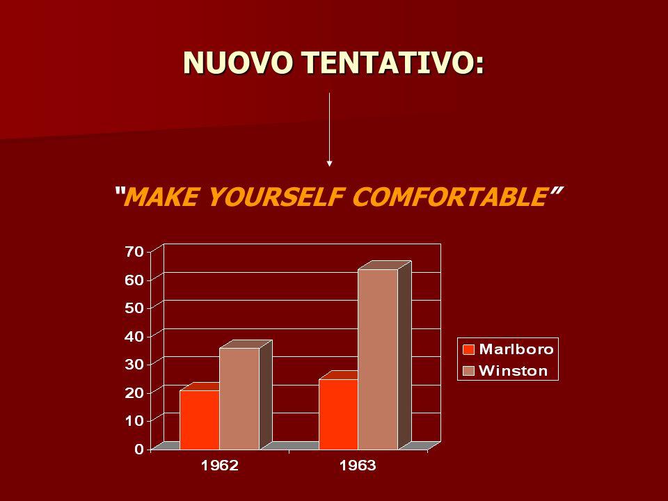 NUOVO TENTATIVO: MAKE YOURSELF COMFORTABLE