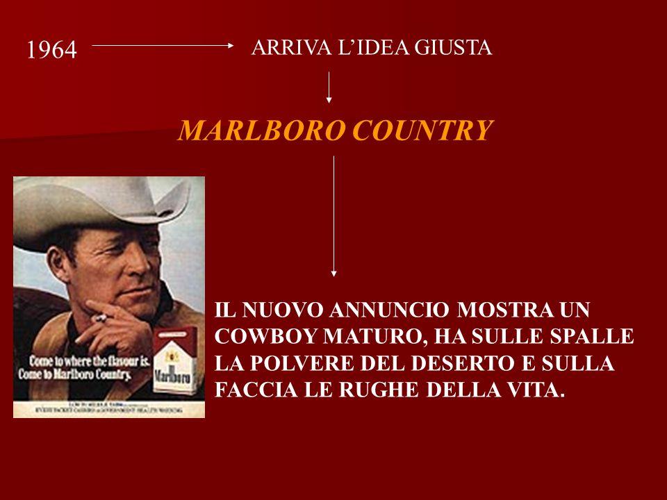 MARLBORO COUNTRY 1964 ARRIVA L'IDEA GIUSTA
