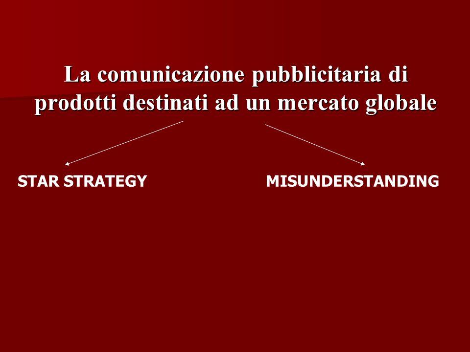 La comunicazione pubblicitaria di prodotti destinati ad un mercato globale