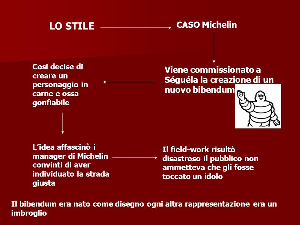 LO STILE CASO Michelin. Cosi decise di creare un personaggio in carne e ossa gonfiabile.