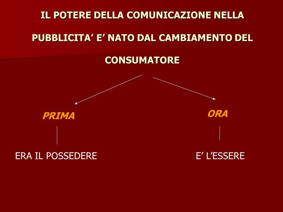 IL POTERE DELLA COMUNICAZIONE NELLA PUBBLICITA' E' NATO DAL CAMBIAMENTO DEL CONSUMATORE