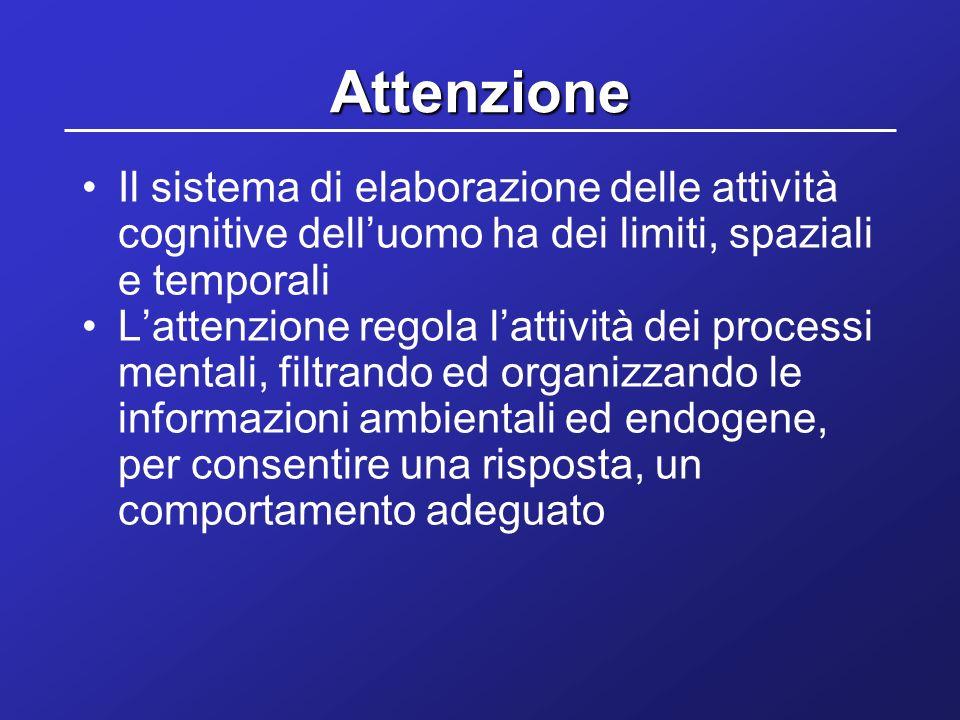 Attenzione Il sistema di elaborazione delle attività cognitive dell'uomo ha dei limiti, spaziali e temporali.