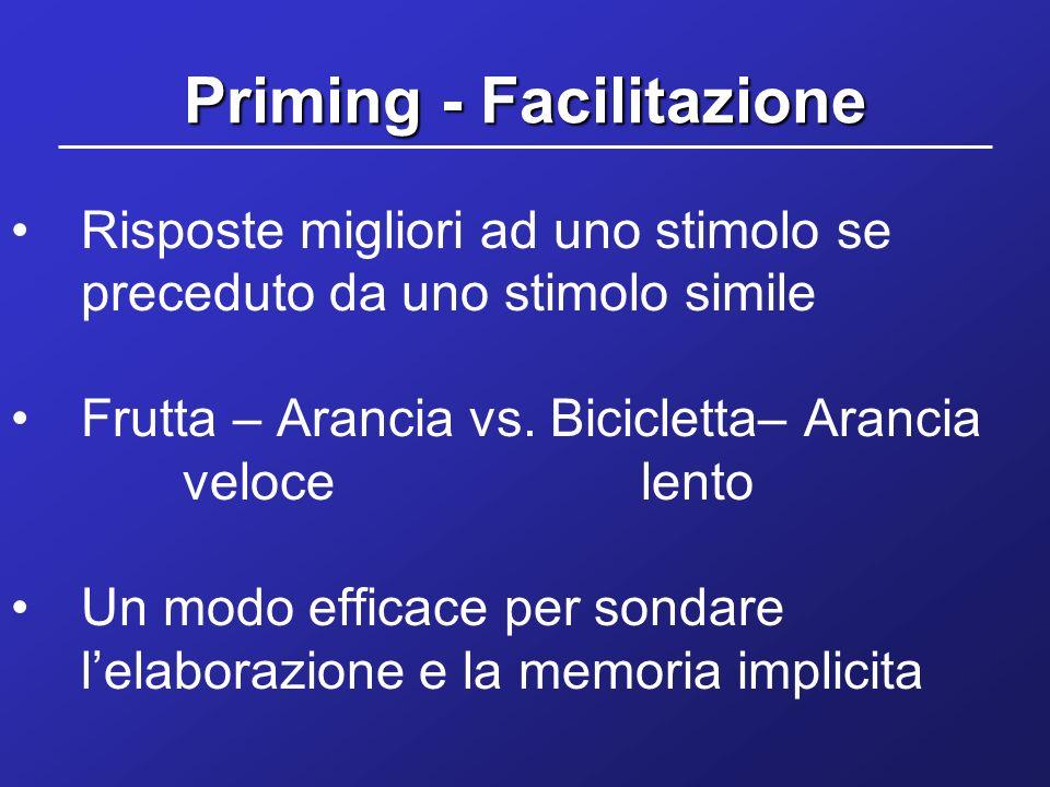 Priming - Facilitazione