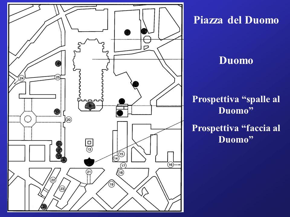 Prospettiva spalle al Duomo Prospettiva faccia al Duomo
