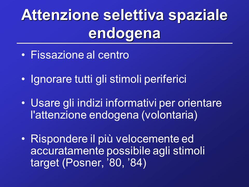 Attenzione selettiva spaziale endogena