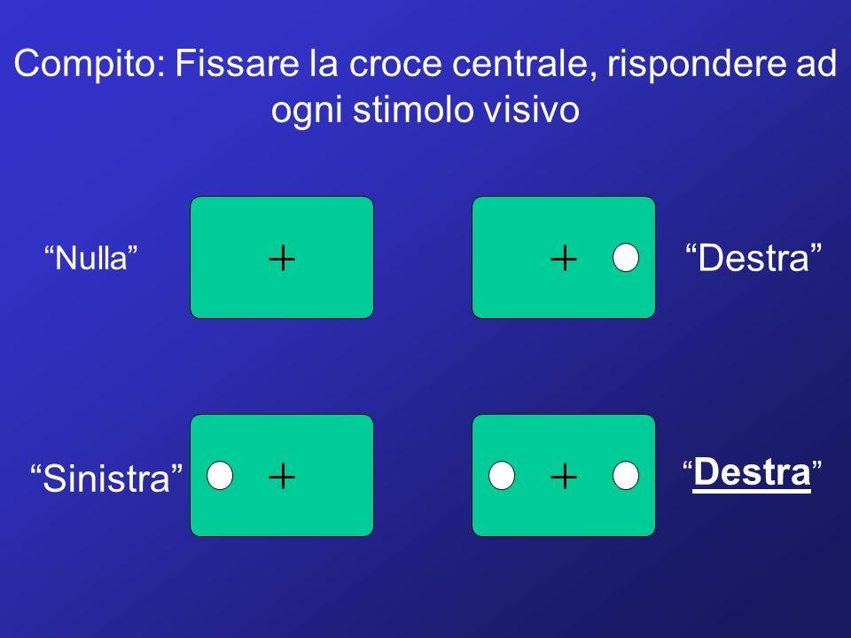 Compito: Fissare la croce centrale, rispondere ad ogni stimolo visivo