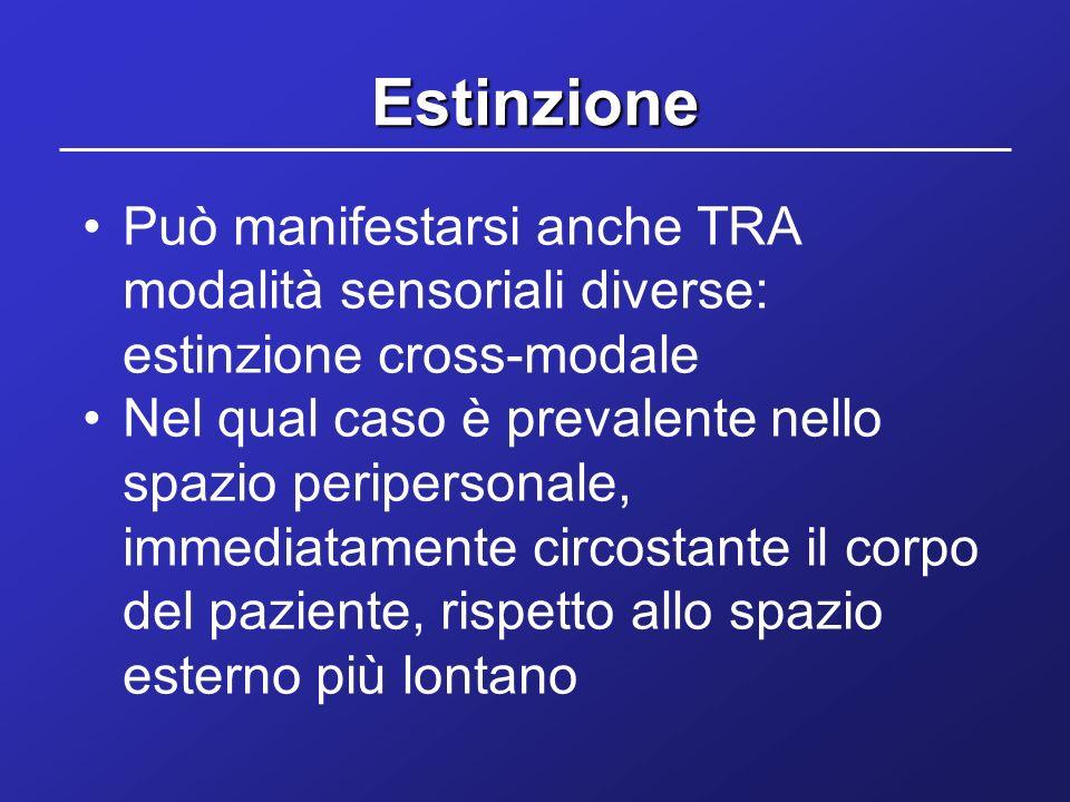 Estinzione Può manifestarsi anche TRA modalità sensoriali diverse: estinzione cross-modale.