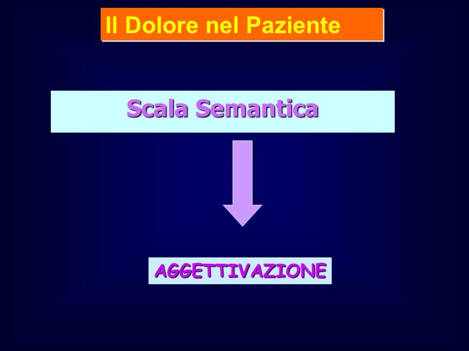 Il Dolore nel Paziente Scala Semantica AGGETTIVAZIONE