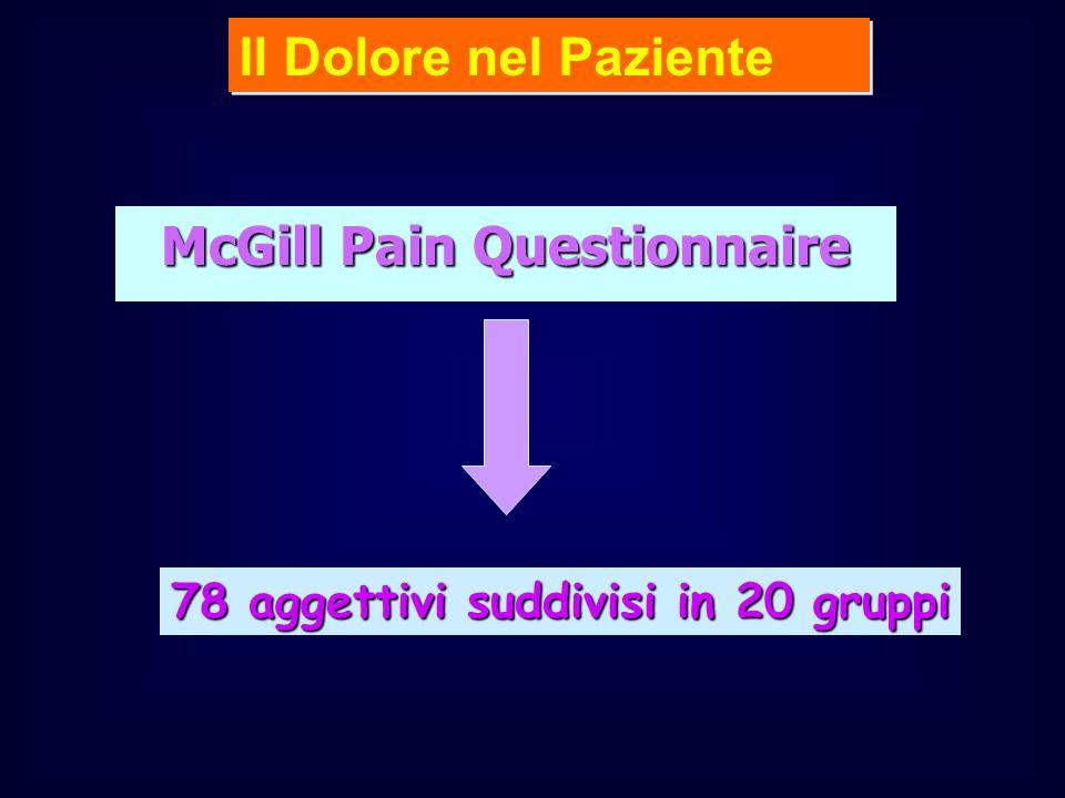 McGill Pain Questionnaire 78 aggettivi suddivisi in 20 gruppi