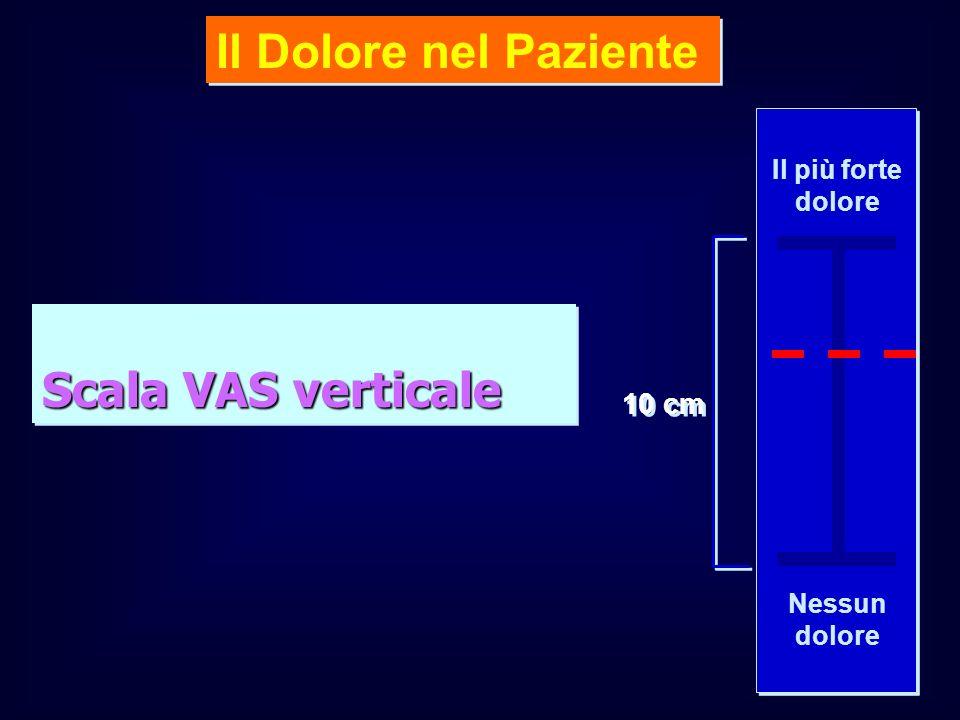 Il Dolore nel Paziente Scala VAS verticale 10 cm Il più forte dolore