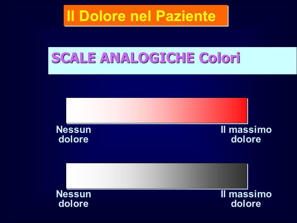 Il Dolore nel Paziente SCALE ANALOGICHE Colori Nessun dolore