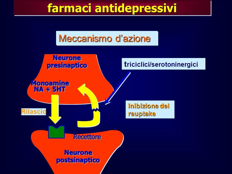 farmaci antidepressivi