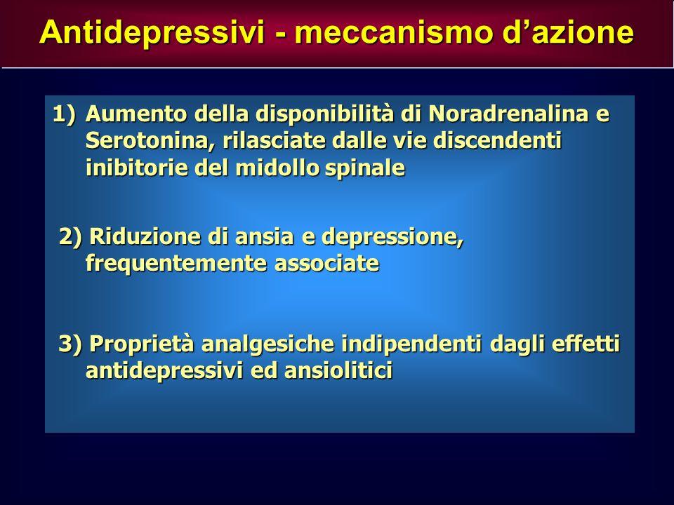 Antidepressivi - meccanismo d'azione