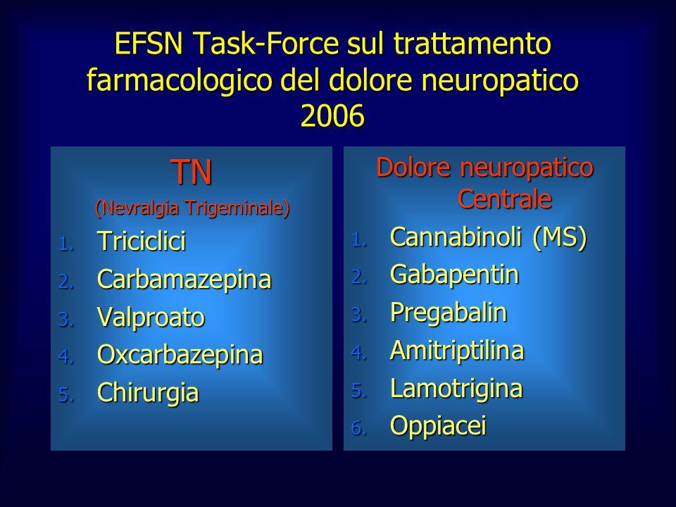 EFSN Task-Force sul trattamento farmacologico del dolore neuropatico 2006