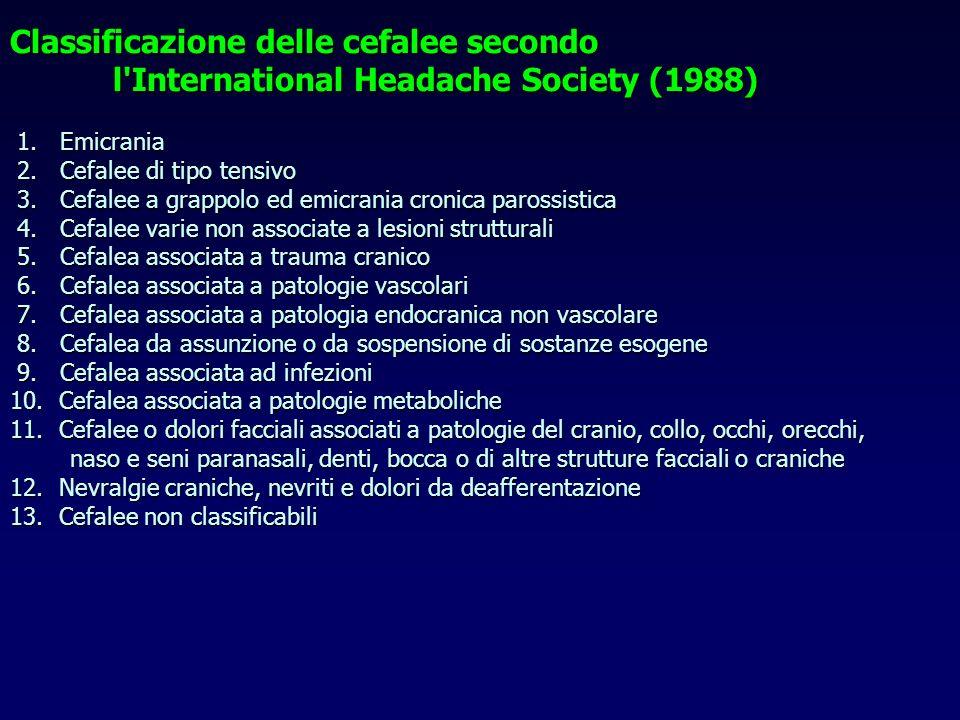 Classificazione delle cefalee secondo l International Headache Society (1988) 1.