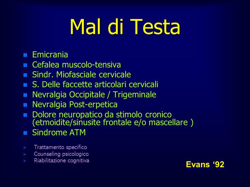 Mal di Testa Emicrania Cefalea muscolo-tensiva