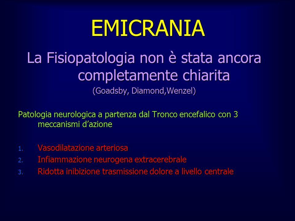 EMICRANIA La Fisiopatologia non è stata ancora completamente chiarita