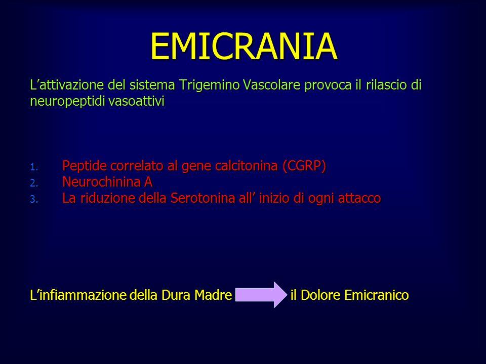 EMICRANIA L'attivazione del sistema Trigemino Vascolare provoca il rilascio di. neuropeptidi vasoattivi.