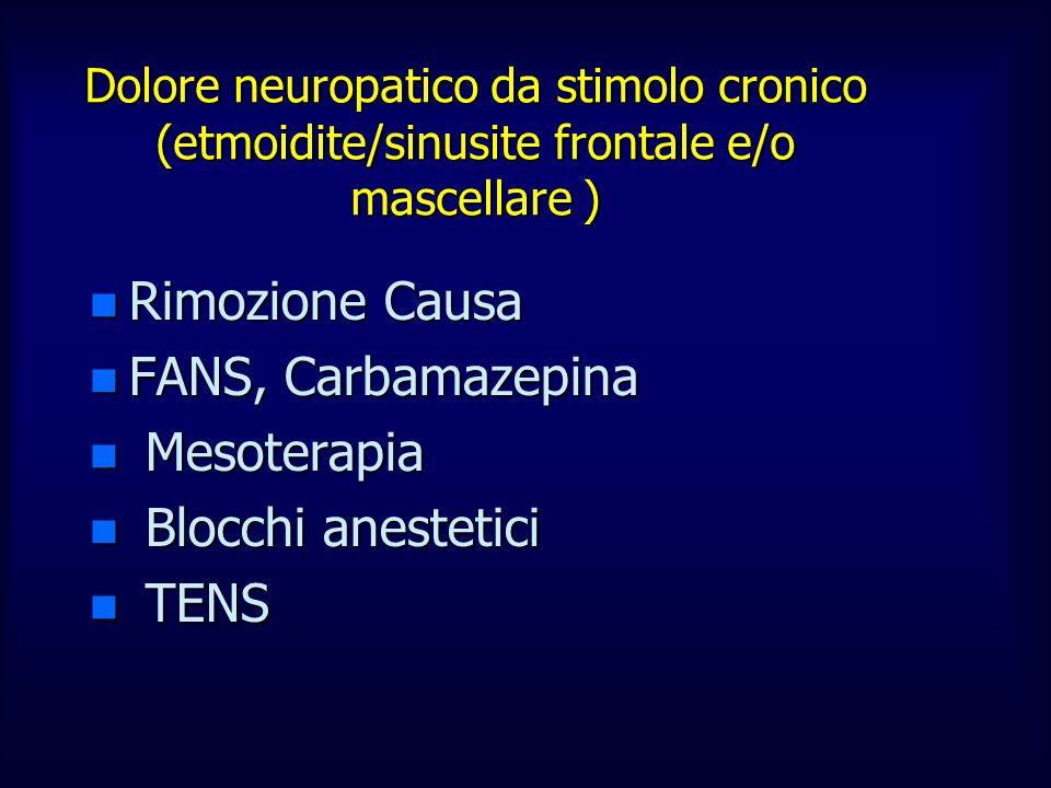 Rimozione Causa FANS, Carbamazepina Mesoterapia Blocchi anestetici