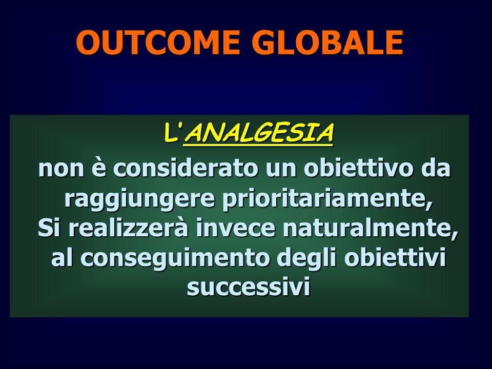 OUTCOME GLOBALE L'ANALGESIA.
