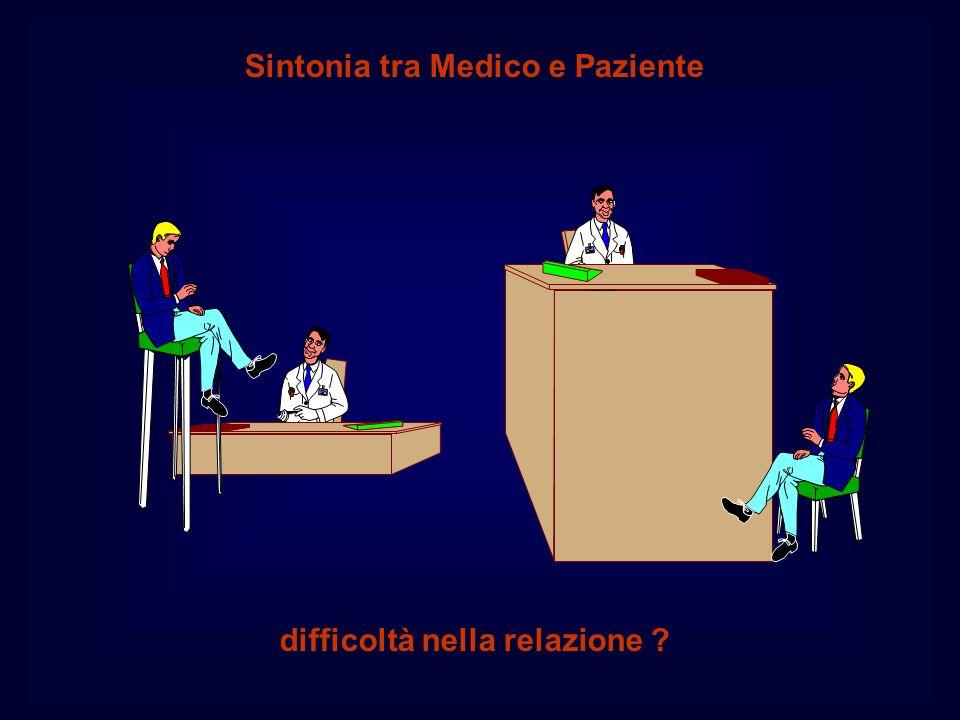 Sintonia tra Medico e Paziente difficoltà nella relazione