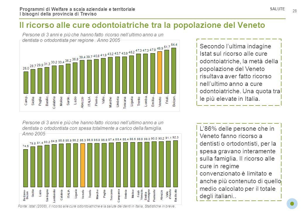 Il ricorso alle cure odontoiatriche tra la popolazione del Veneto