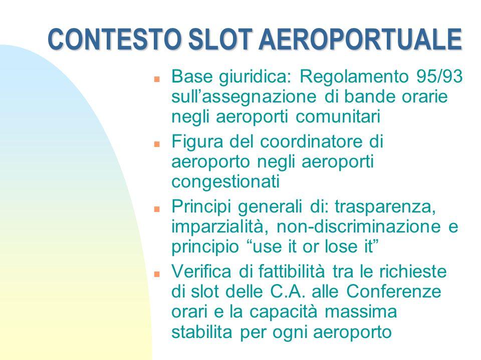 CONTESTO SLOT AEROPORTUALE