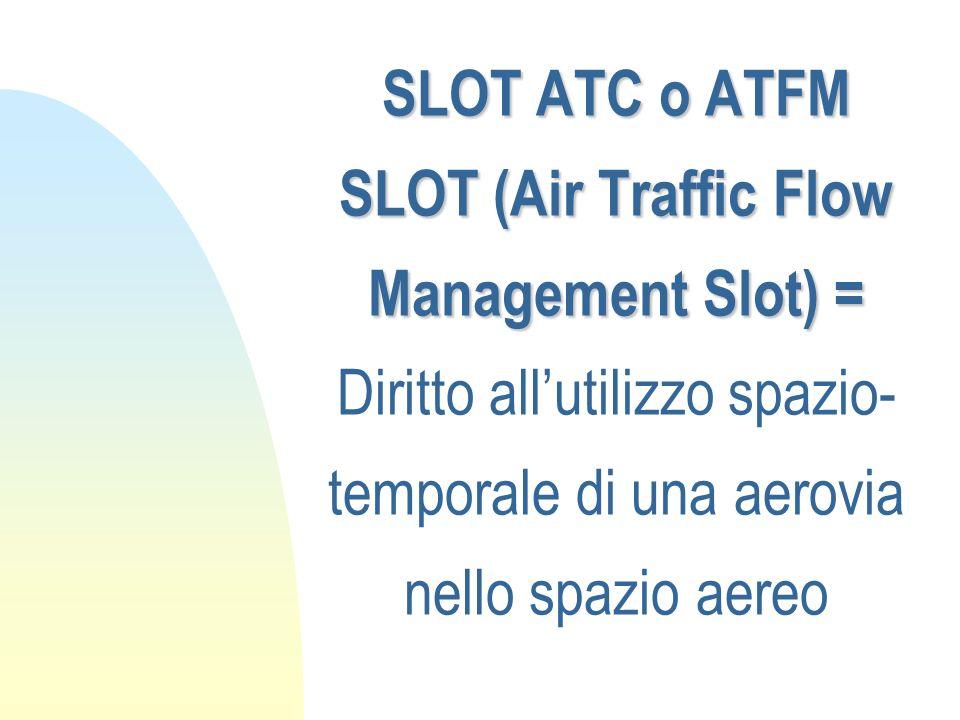 SLOT ATC o ATFM SLOT (Air Traffic Flow Management Slot) = Diritto all'utilizzo spazio-temporale di una aerovia nello spazio aereo
