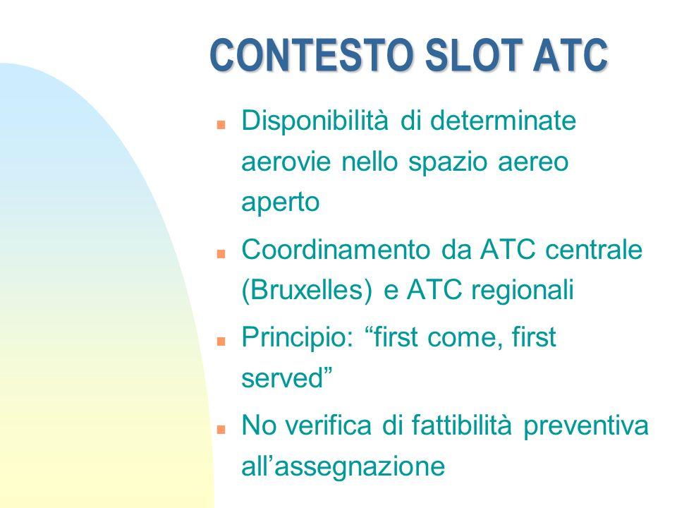 CONTESTO SLOT ATC Disponibilità di determinate aerovie nello spazio aereo aperto. Coordinamento da ATC centrale (Bruxelles) e ATC regionali.