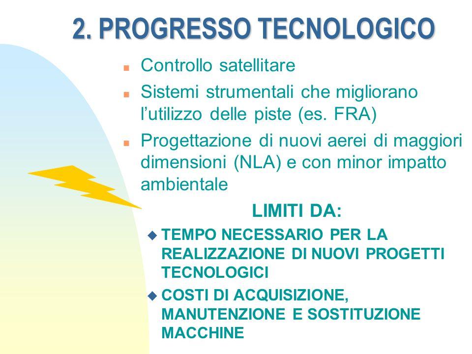 2. PROGRESSO TECNOLOGICO