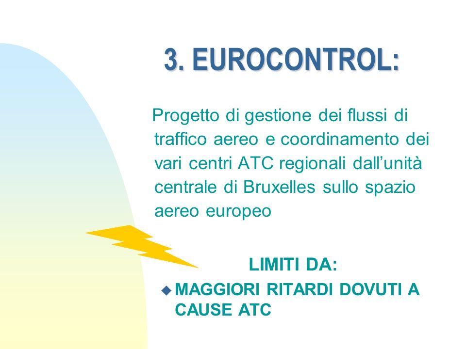 3. EUROCONTROL: