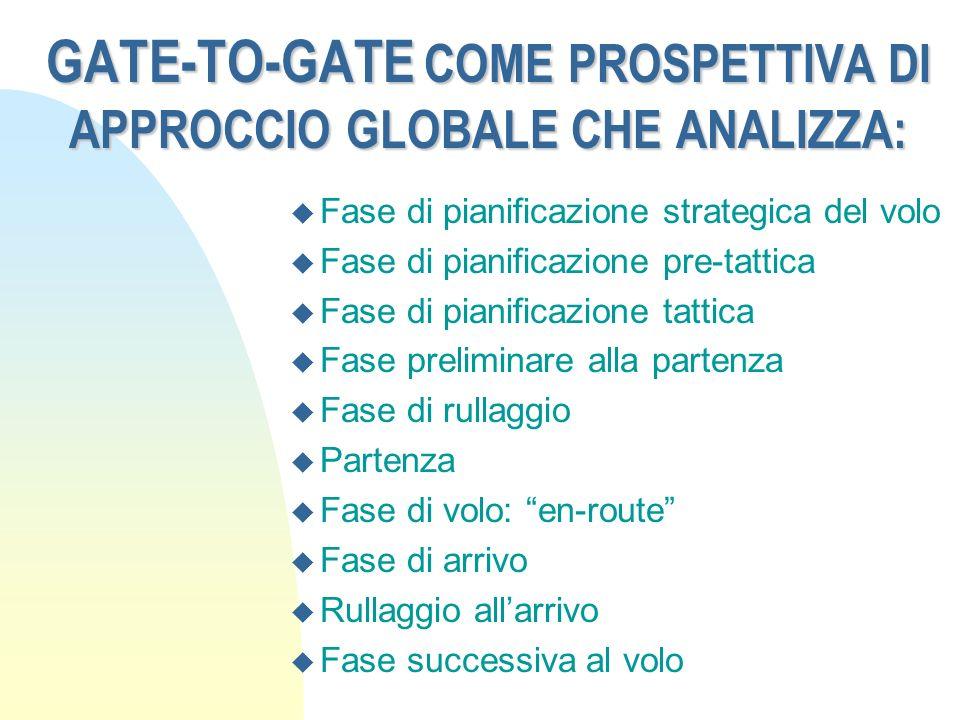 GATE-TO-GATE COME PROSPETTIVA DI APPROCCIO GLOBALE CHE ANALIZZA: